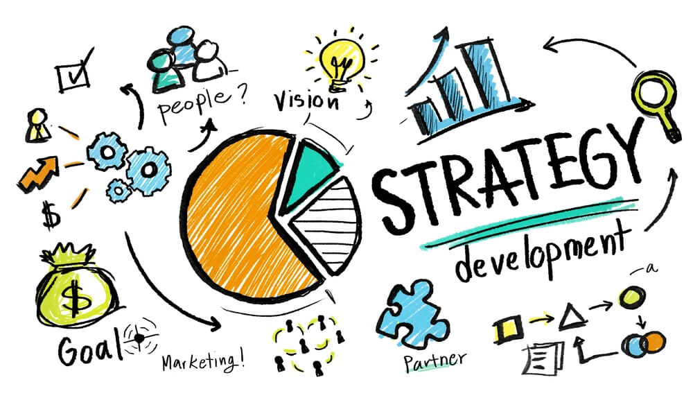 graphic showing pie chart and ideas about strategic marketing development