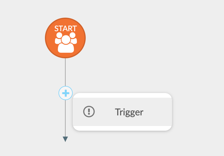 A trigger in a SharpSpring workflow.